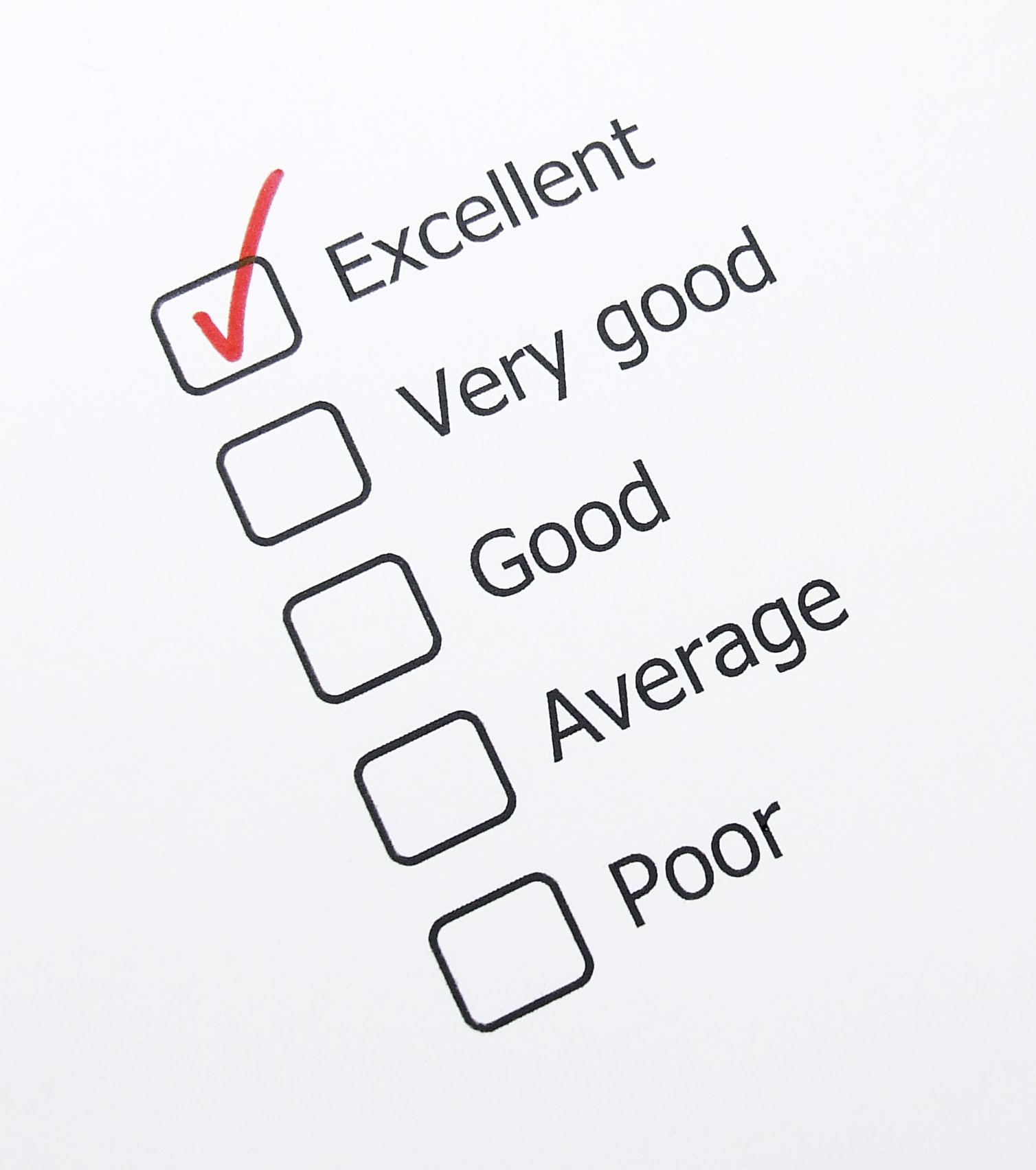 Recommendation Rating
