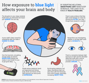 blue light affects