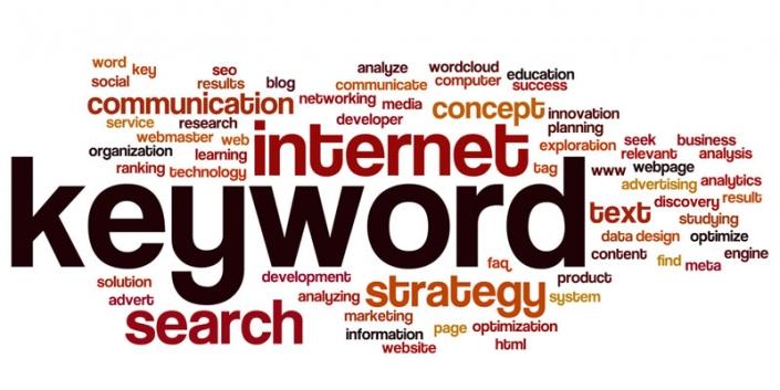 keyword word cloud