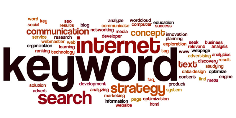 keyword word cloud